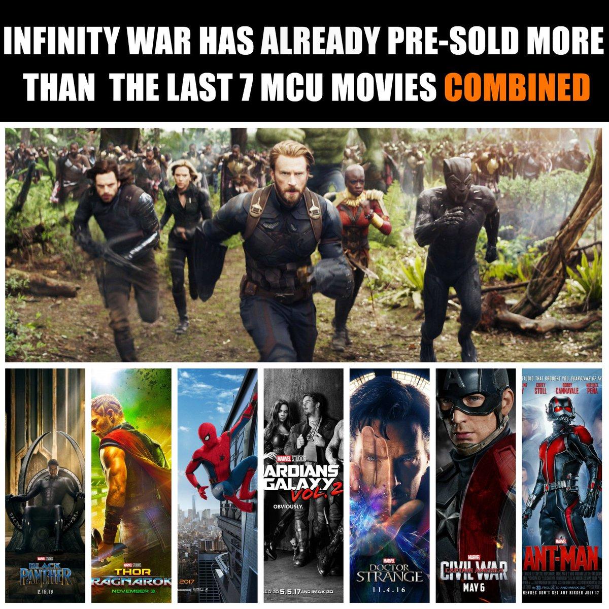 Pré-Venda de Vingadores: Guerra Infinita maior que os 7 últimos filmes da Marvel Studios juntos
