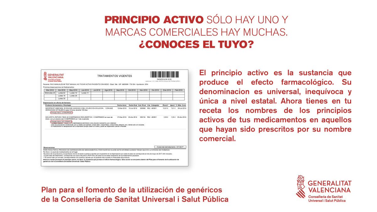 Patricia Lacruz on Twitter: \
