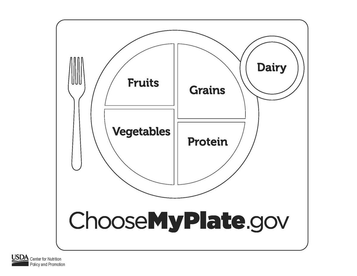 ChooseMyPlategov On Twitter FREE MyPlate Coloring Sheets Perfect