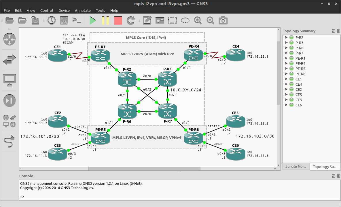 Gns3 lab introduction to mpls layer 3