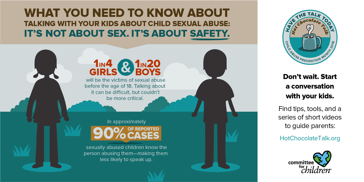 Safe dating statistics age