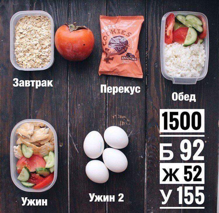 ешь и худей меню на неделю