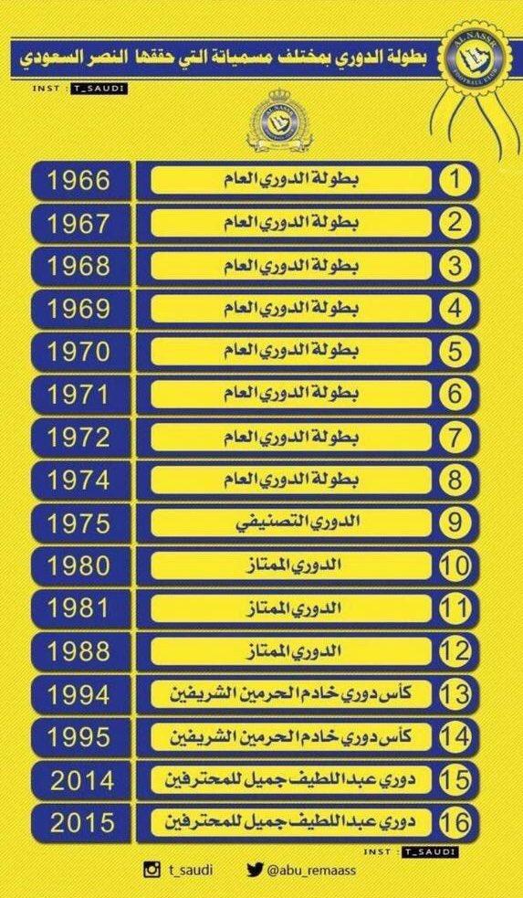عدد بطولات الدوري للنصر