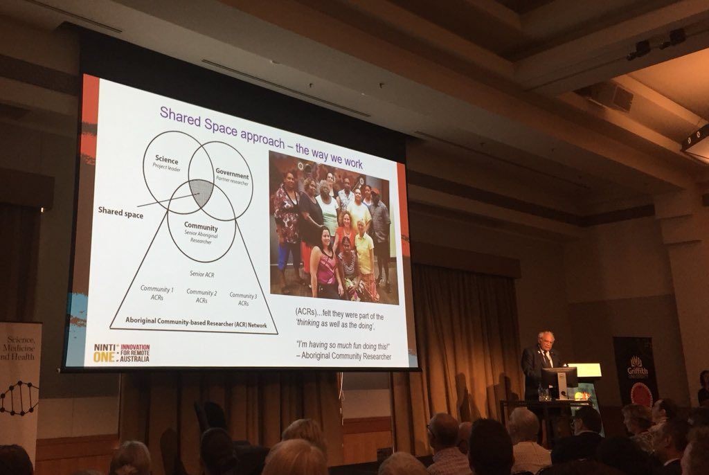 Keynote for the Closing the Gap session at #6rrhss Prof. Tom Calma @ninti_one @UniCanberra notes the role, value &amp; importance of Aboriginal Community Researchers for working for health &amp; wellbeing<br>http://pic.twitter.com/Vq7q7oPC0P