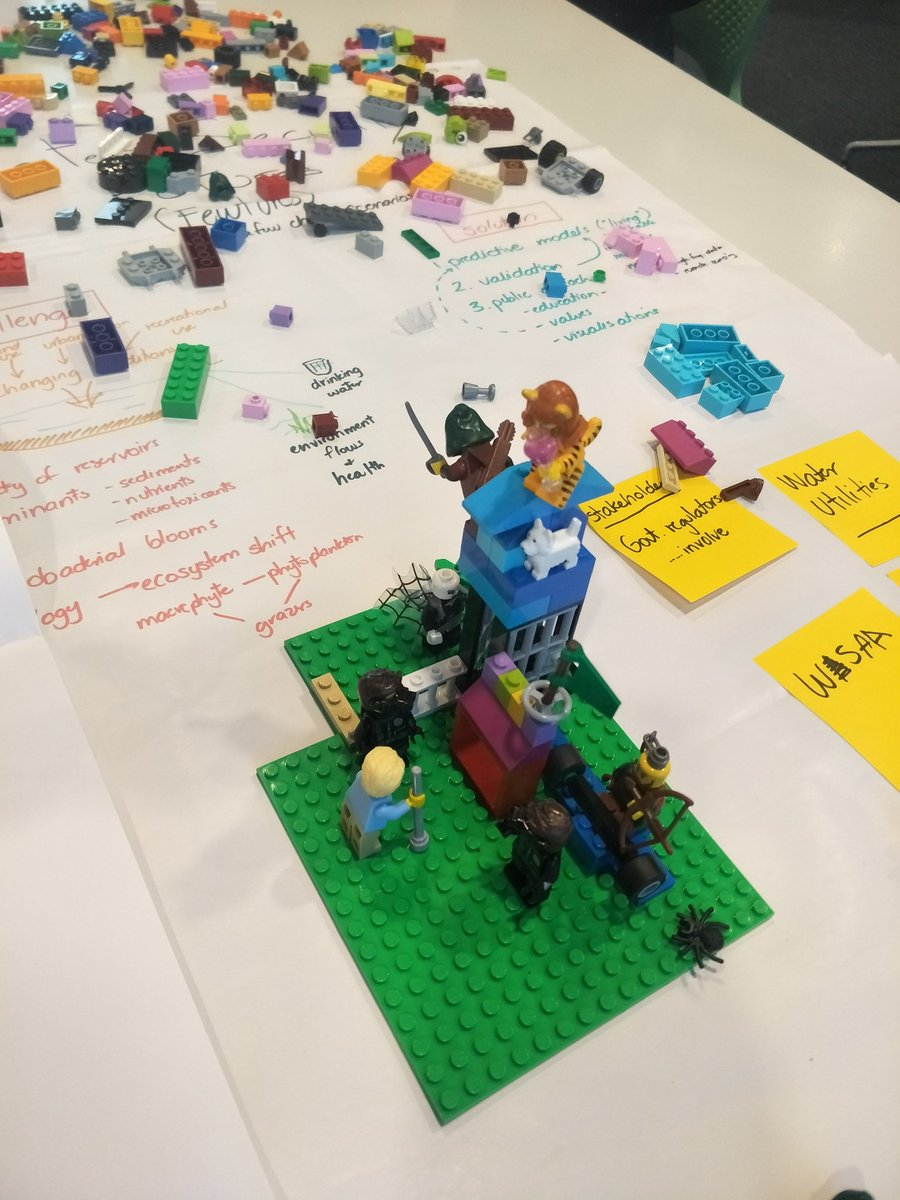 Do you know your project well enough to describe it succinctly using #Lego? Great exercise with @crcassoc &amp; @Collabforge &amp; a great team of creative &amp; collaborative thinkers   #WaterSecurityFutures #CRCP #collaborate #codesign #research  #ResearchImpact<br>http://pic.twitter.com/1uepagYY6X