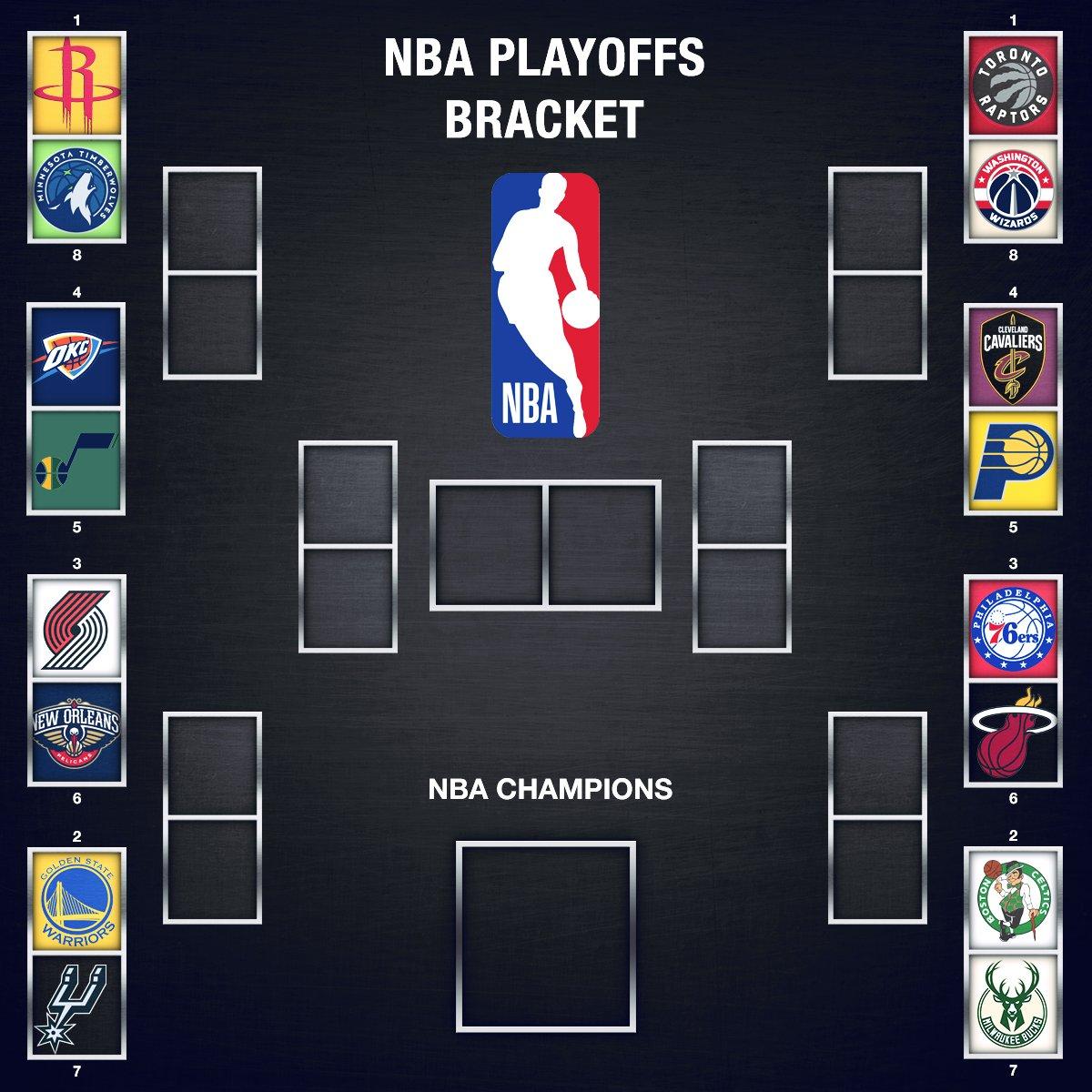 Playoffs NBA : Les Affiches Du Premier Tour Sont Connues
