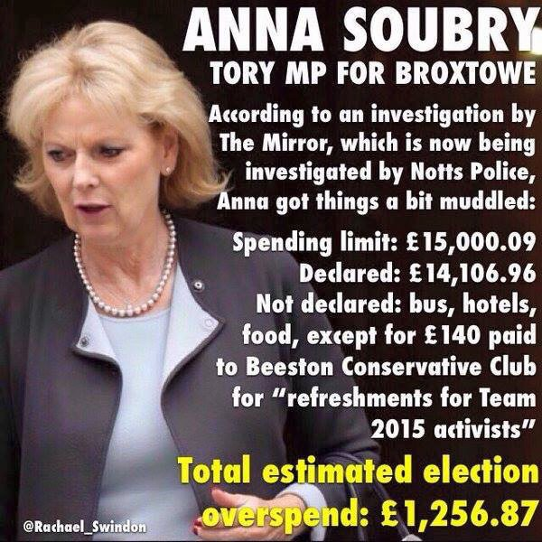 Image result for anna soubry hypocrisy poster