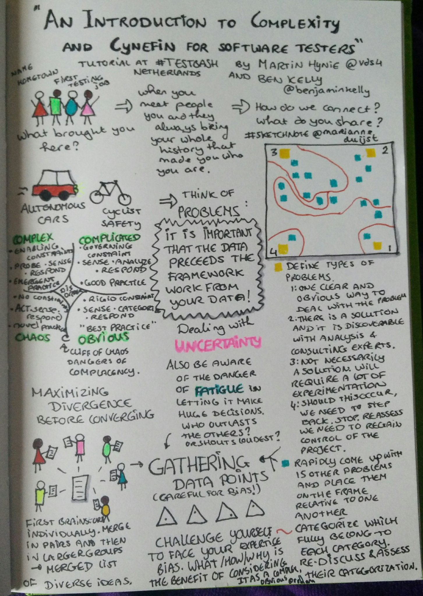 Blog Posts and Sketch Notes from TestBash Netherlands 2018