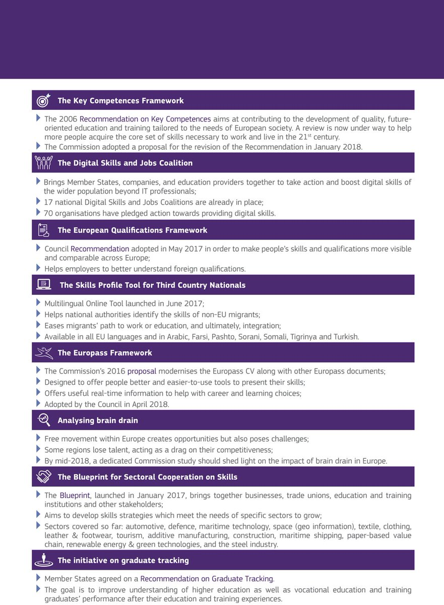 Europass twitter search factsheet state of play on the ten priority actions under the skills agenda for europe malvernweather Gallery