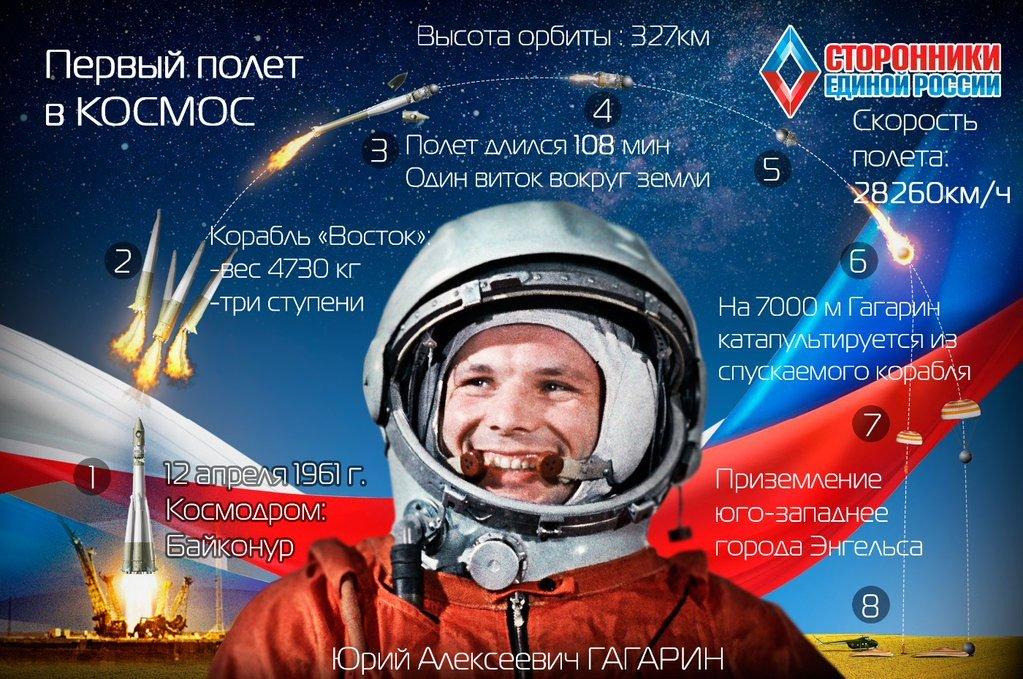 Фото день космонавта, для открытки своими