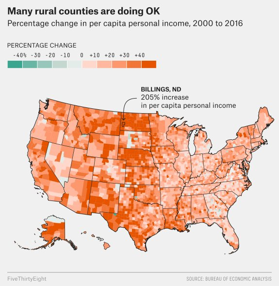 Evan Horowitz On Twitter Large Parts Of Rural America Are Doing