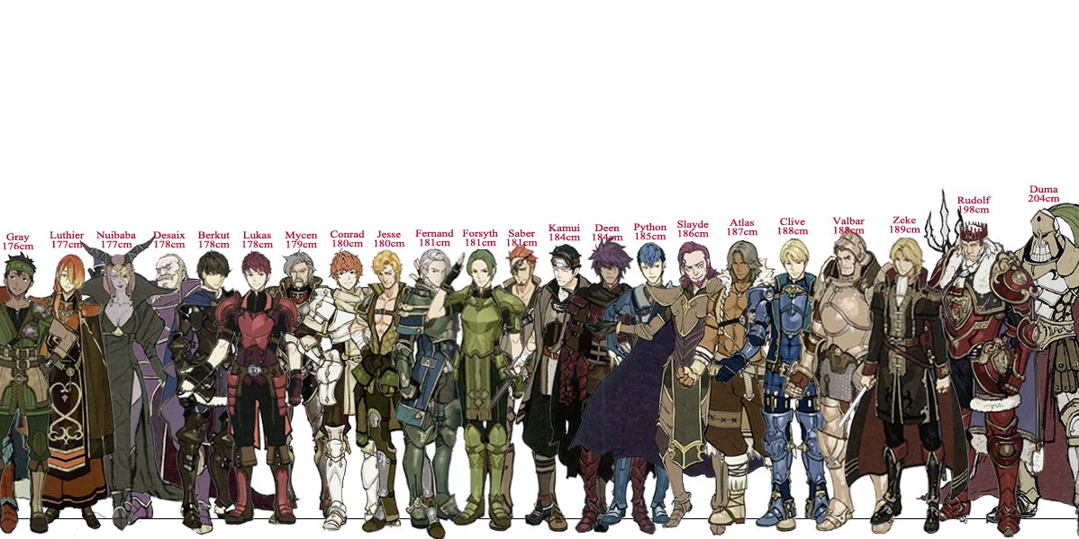 Francisco on twitter kliff is the smallest boi a huge thanks to maikantopia and kushmario for the scans larger images explanation found here altavistaventures Image collections