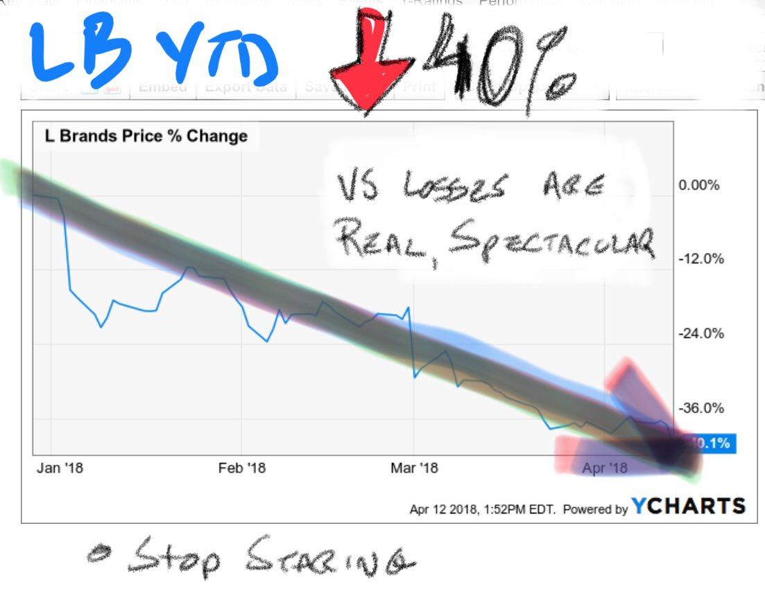 $LB LOD Purple Crayon Explainer by request... cc @spus @tripledtrader