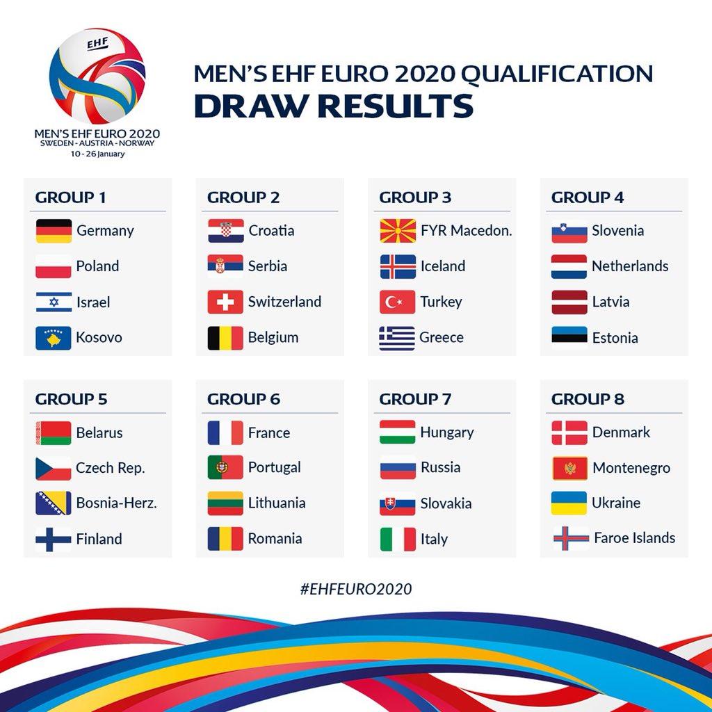 Ehf Euro On Twitter Official Men S Ehf Euro 2020
