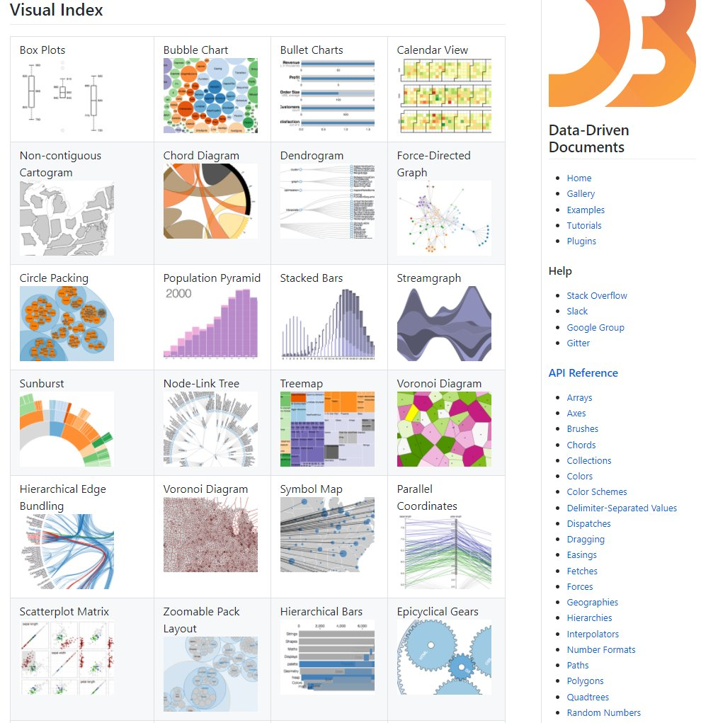 Of course, highly recommended D3 JS charts, see https://github com