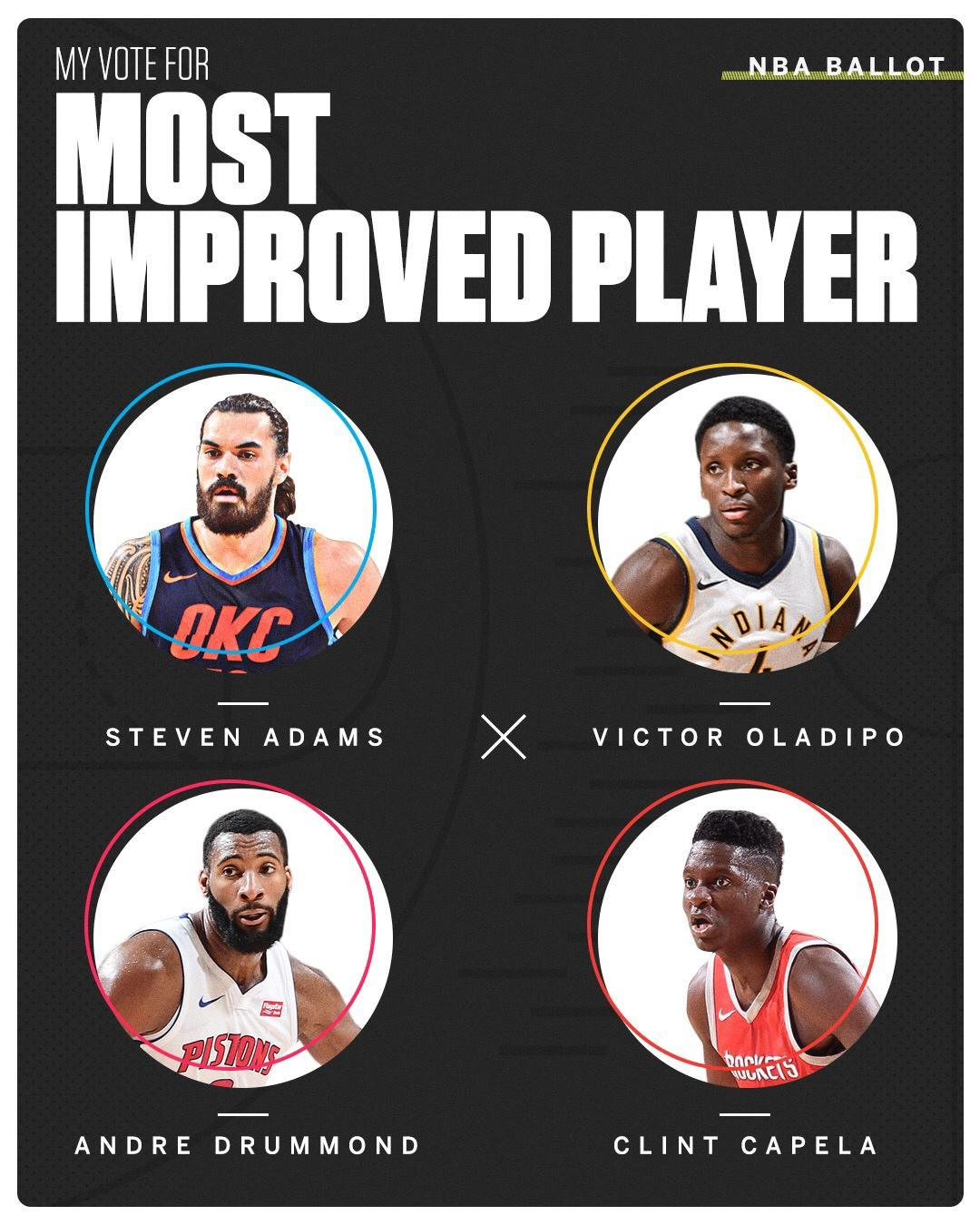 Whose game grew the most this year? https://t.co/3FqjONvPl6