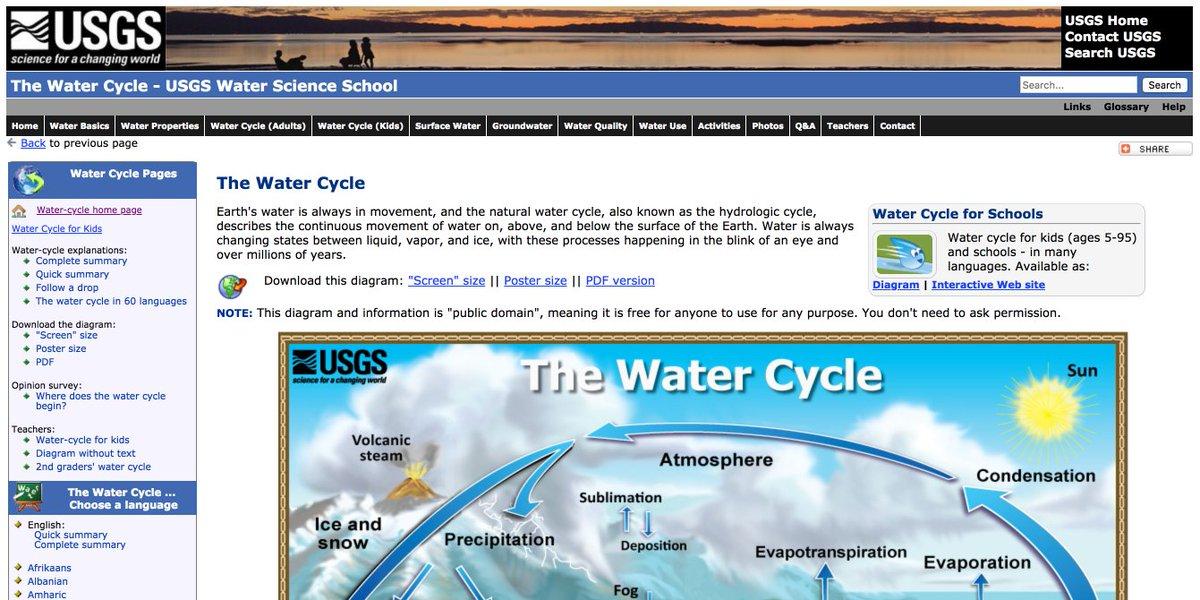 Usgs On Twitter Help Us Improve The Usgs Water Science School