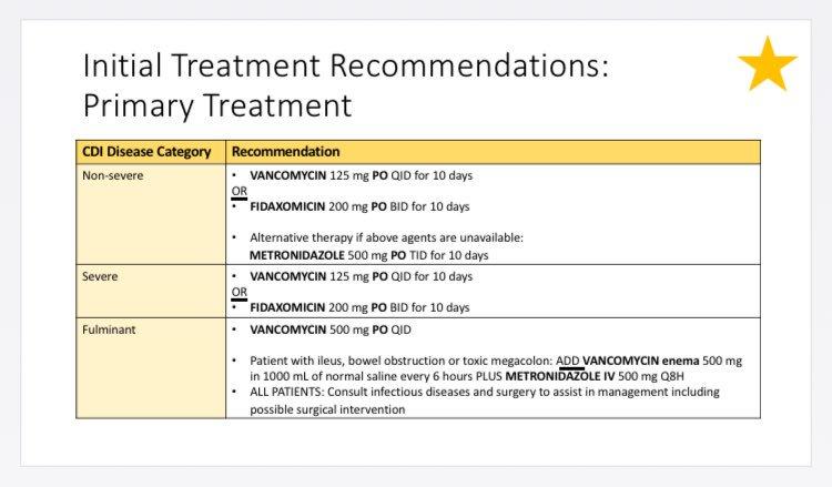 Flagyl Online Prescription