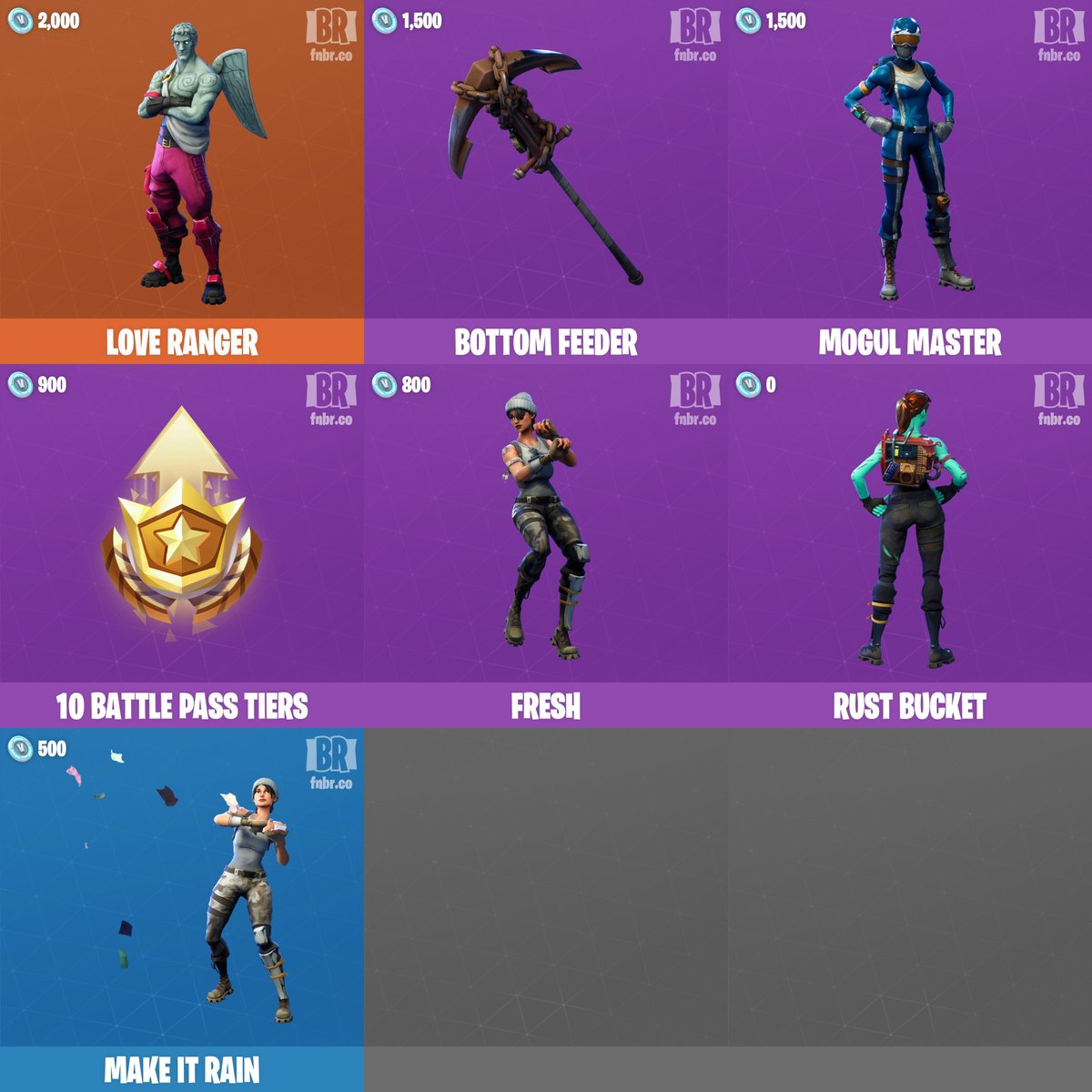 looks like the item shop was changed overnight to include items players may have missed due to downtime here are the new daily fortnite battle royale - fortnite item shop unblocked