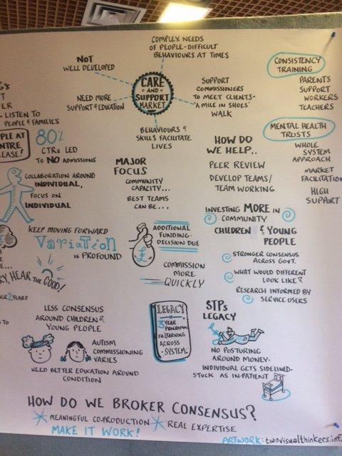 ".@1adass spring seminar ideas board: ""How do we broker consensus?"""
