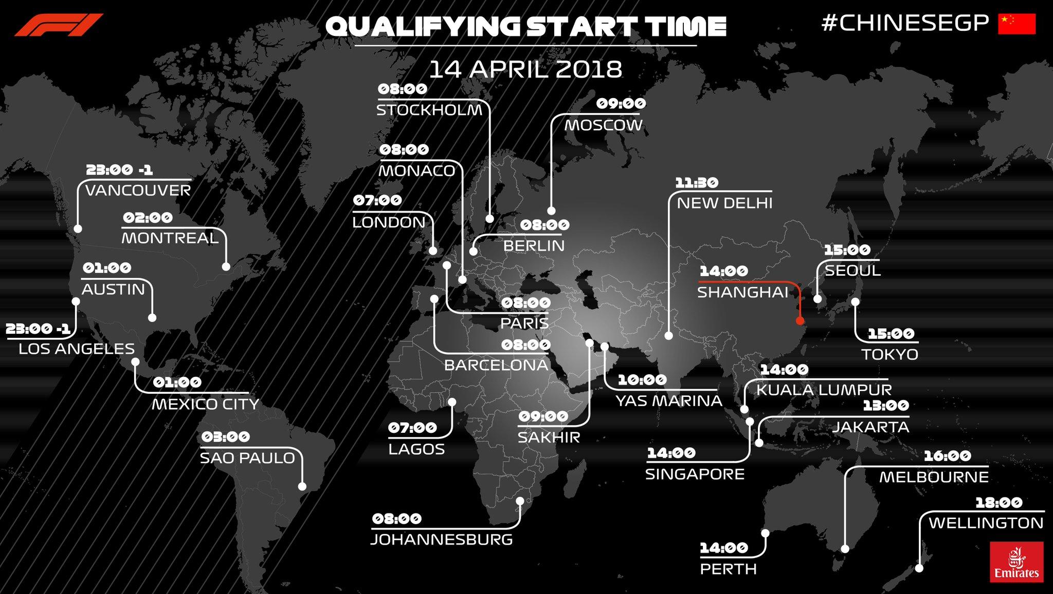 Chinese GP 2018 Qualifying Race Live Stream