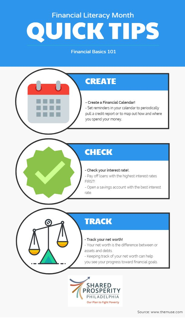 happy financial literacy month - 611×1051