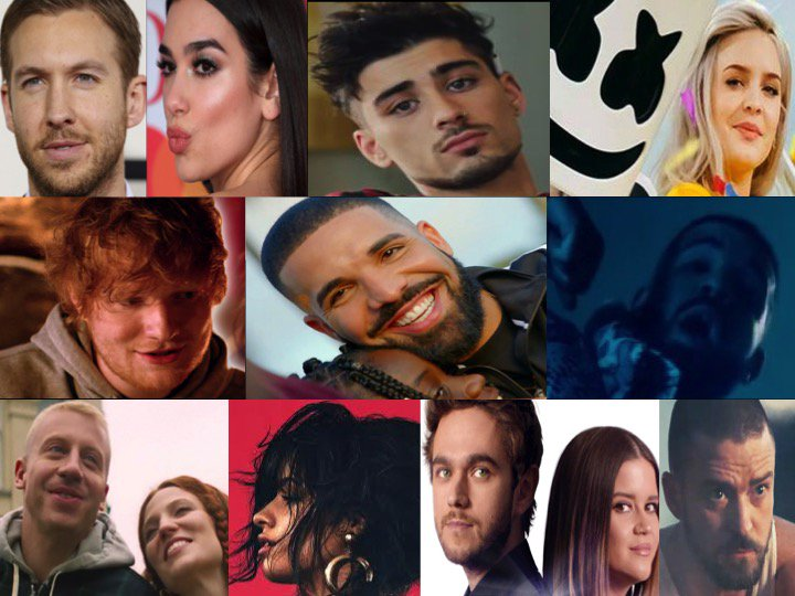 #CalvinHarris & #DuaLipas #OneKiss tops the Worldwide iTunes Song chart for a 7th day!👏1⃣💋🌍🎵🔥👑 #Zayn debuts at #2 with his new smash hit #LetMe! #marshmello & #AnneMaries #FRIENDS slips to #3 after 2 days at #1 and #EdSheerans #Perfect slips to #4 after 62 days at #1!