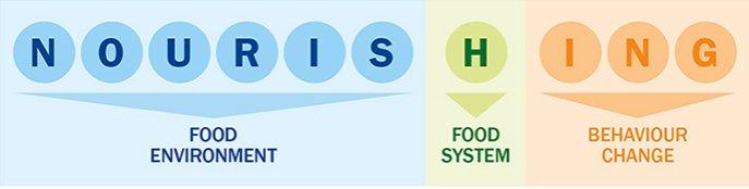 shop Immunohistochemistry: