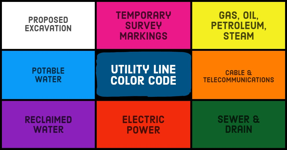 """test Twitter Media - Do you """"know what's below""""? Line locators use different colors to notate the different types of underground utility lines. #Call811 https://t.co/Me5E5RMv8x"""