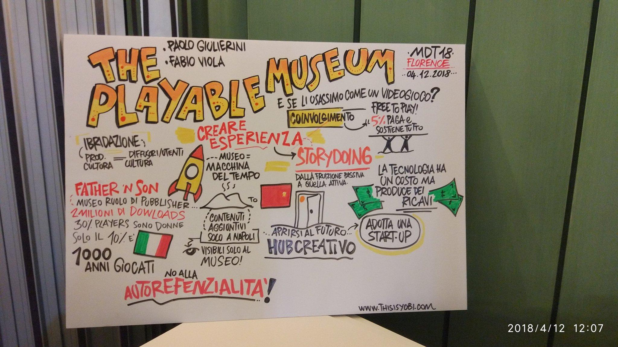 """Come Creare Il Viola roberto #antifascista on twitter: """"tutti i #livesketch a"""