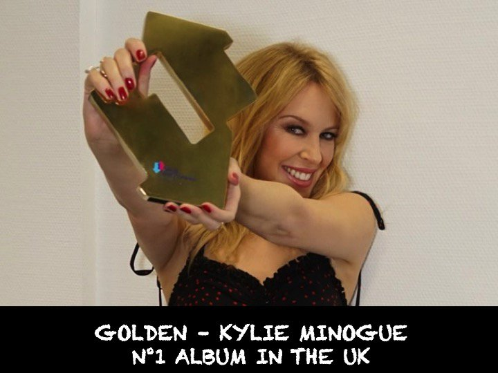 #KylieMinogue is overwhelmed, happy, proud and emotional as she scores her 6th UK N°1 Album with #Golden!👏1⃣💿🇬🇧👑🌟 facebook.com/worldmusicawar…