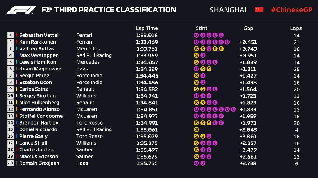 Gran Premio de China 2018 DatxzmLWsAEiJPs