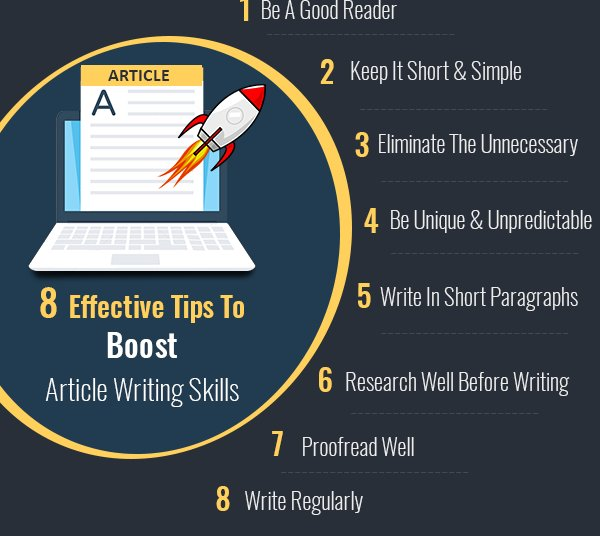 alok raghuwanshi on twitter want to write better content learn