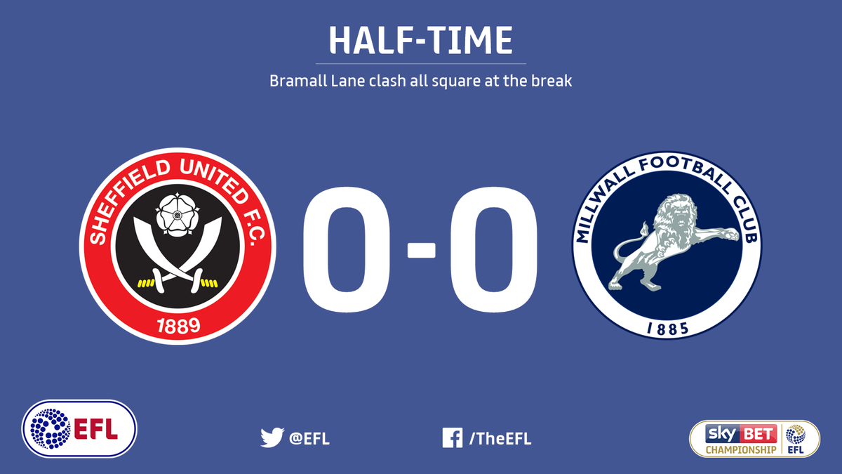 ⛔ @SUFC_tweets 0-0 @MillwallFC at the break.
