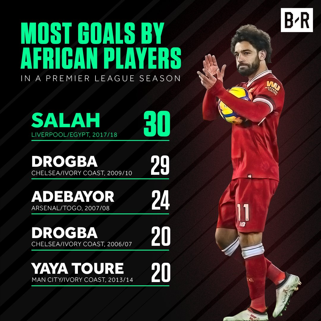 African football royalty.