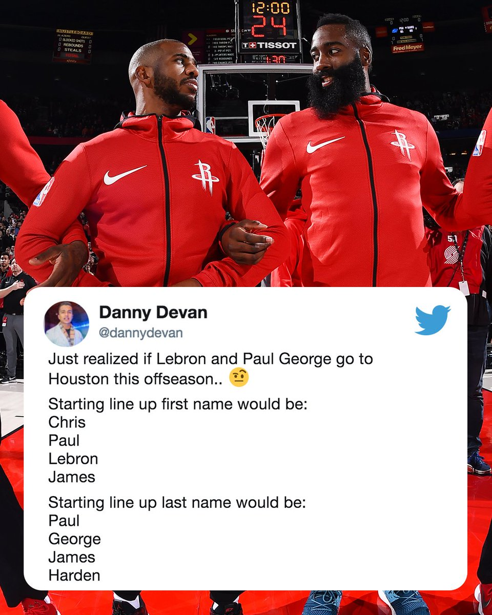 SportsCenter top tweets