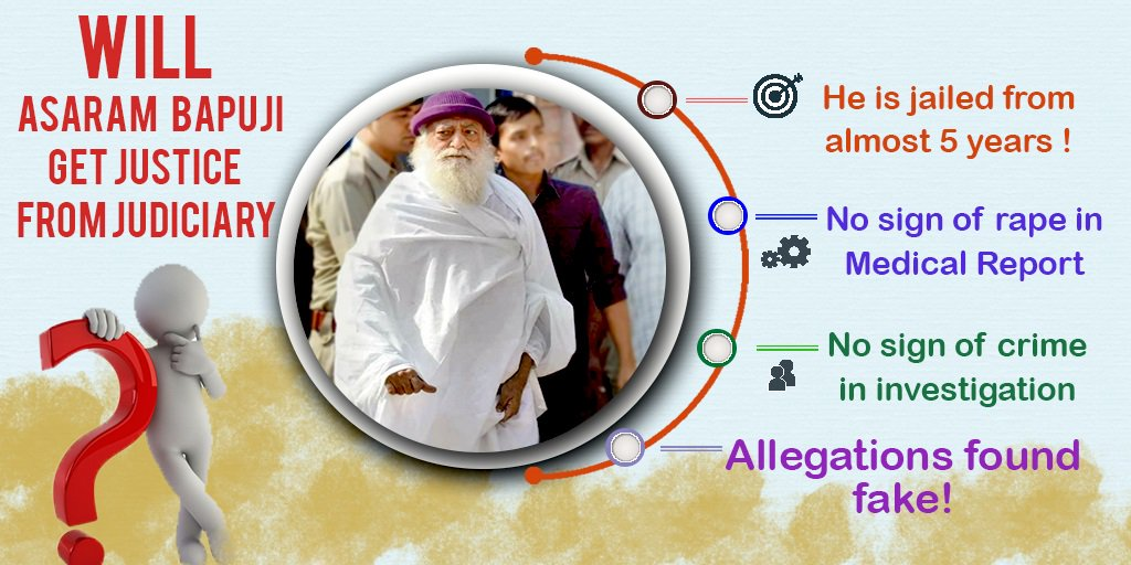 Will media ever concentrate upon the conspiracies against hindu Saints ?? #AsaramBapujiIsFramed in fake case but media never introduced people with truth !! We demand #Justice4Bapuji <br>http://pic.twitter.com/MbM1qtdE58