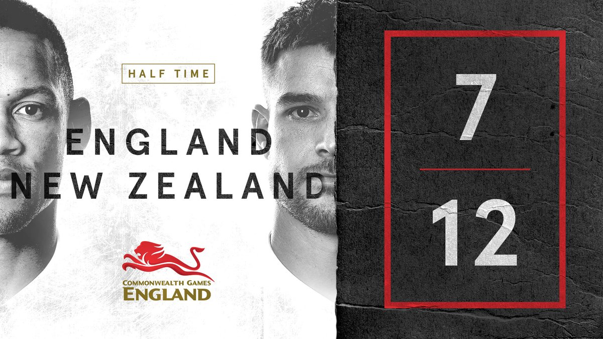 .@dbibby15 with an early try for England but they trail narrowly at the break in their #GC2018 semi-final.