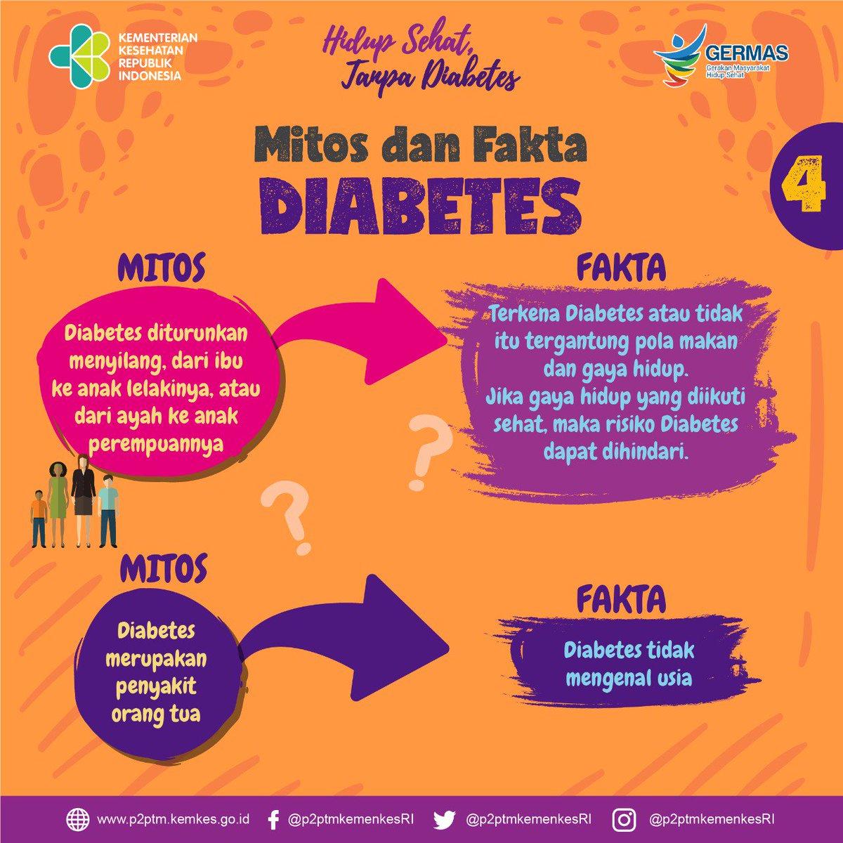 fakta om diabetes
