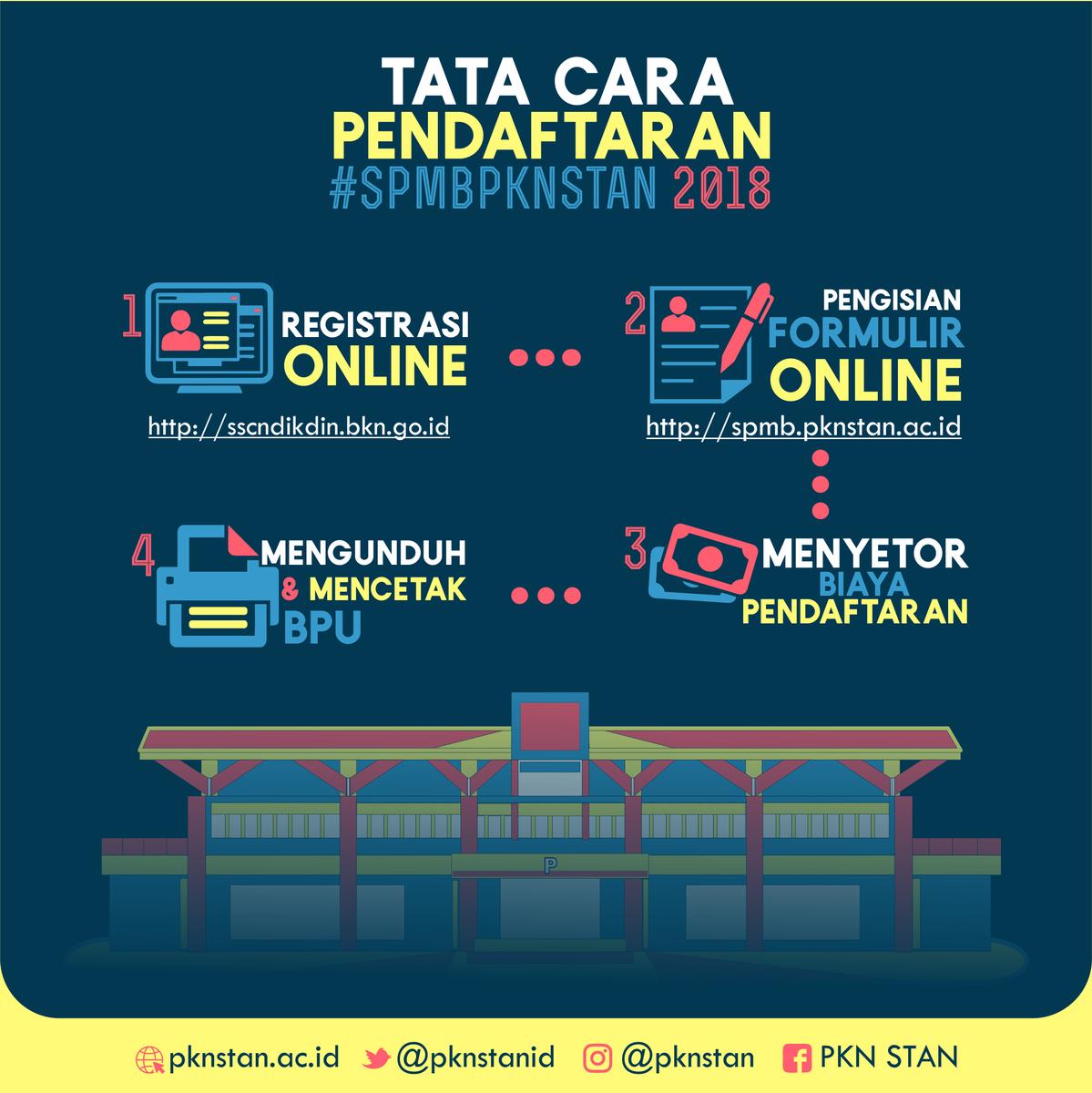 Hasil gambar untuk pendaftaran online spmb pkn stan
