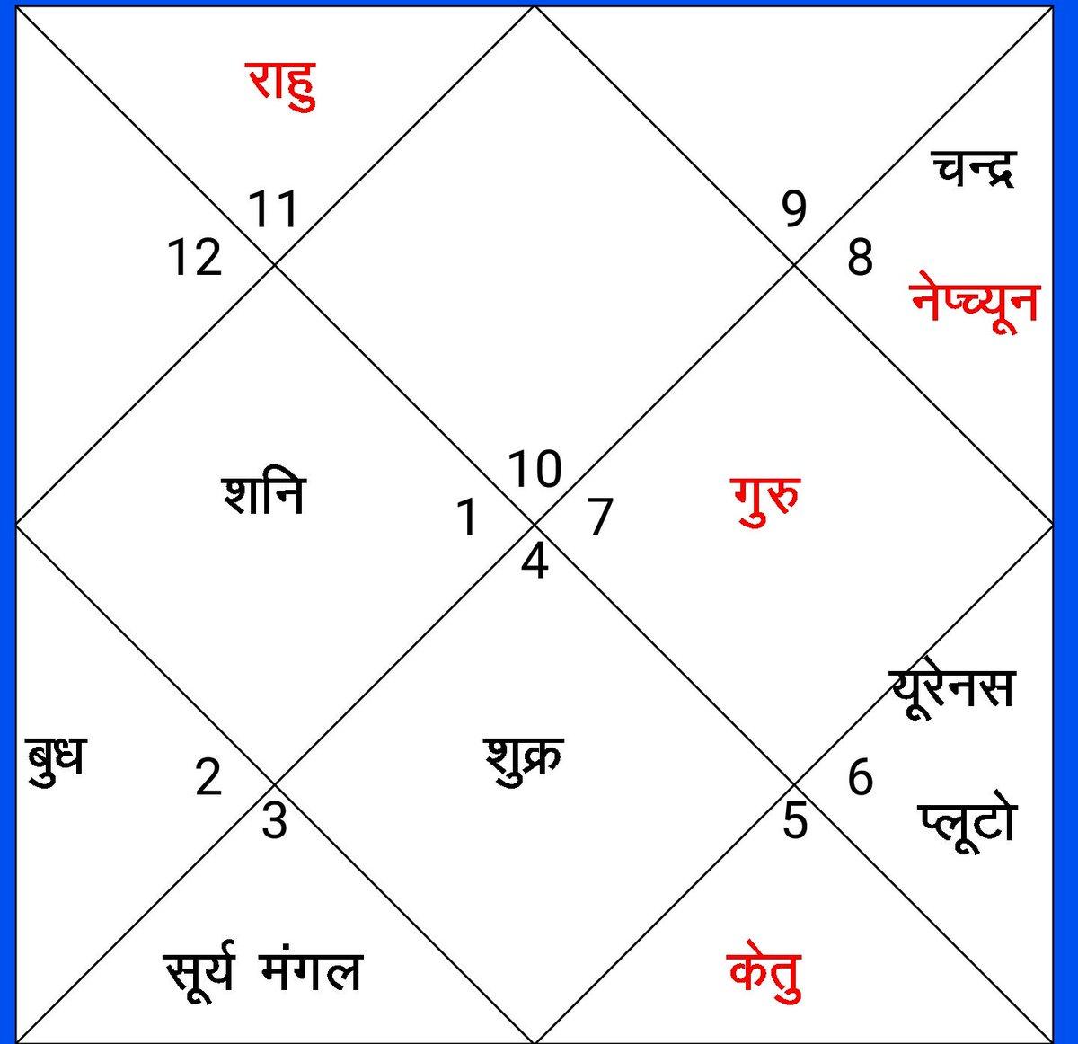 Sshashank Upadhyay......🇮🇳 on Twitter