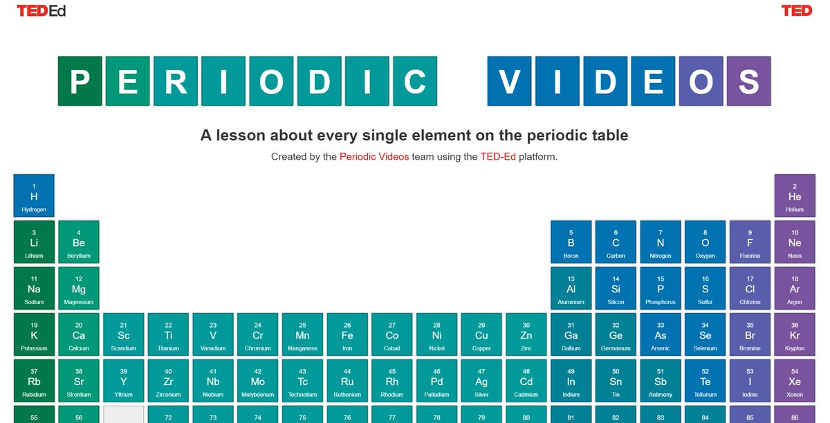 Richard Byrne On Twitter Ted Ed Lessons About Every Element On The