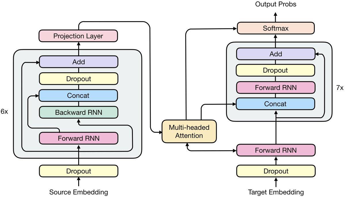 biosensors for direct