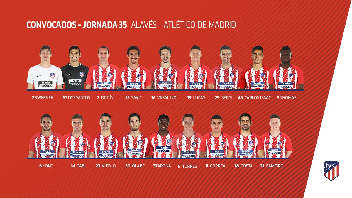 Groupe Atletico