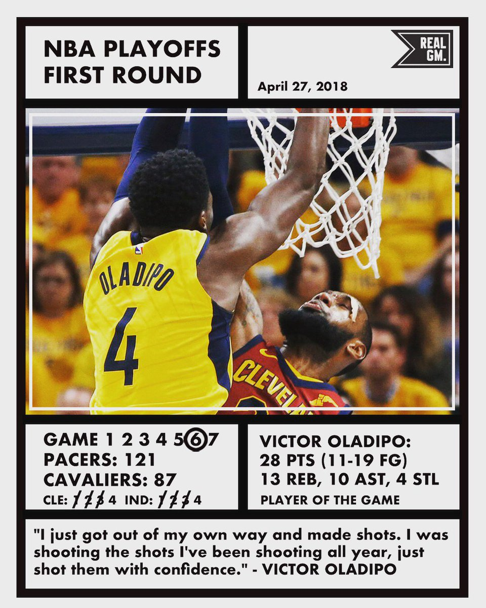 Houston Rockets Depth Chart: NBA Playoffs Snapshots (Apr. 27): Raptors/Wizards, Pacers