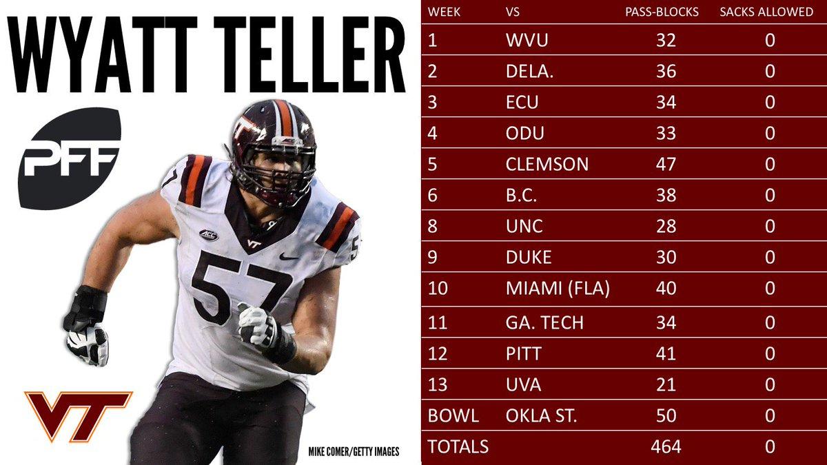 Wyatt Teller Jersey