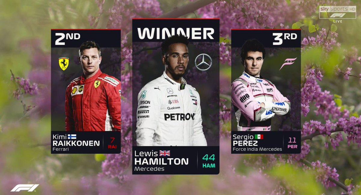 Lewis Hamilton nyerte a kaotikus Azerbajdzsáni Nagydíjat, Kimi és Perez előtt
