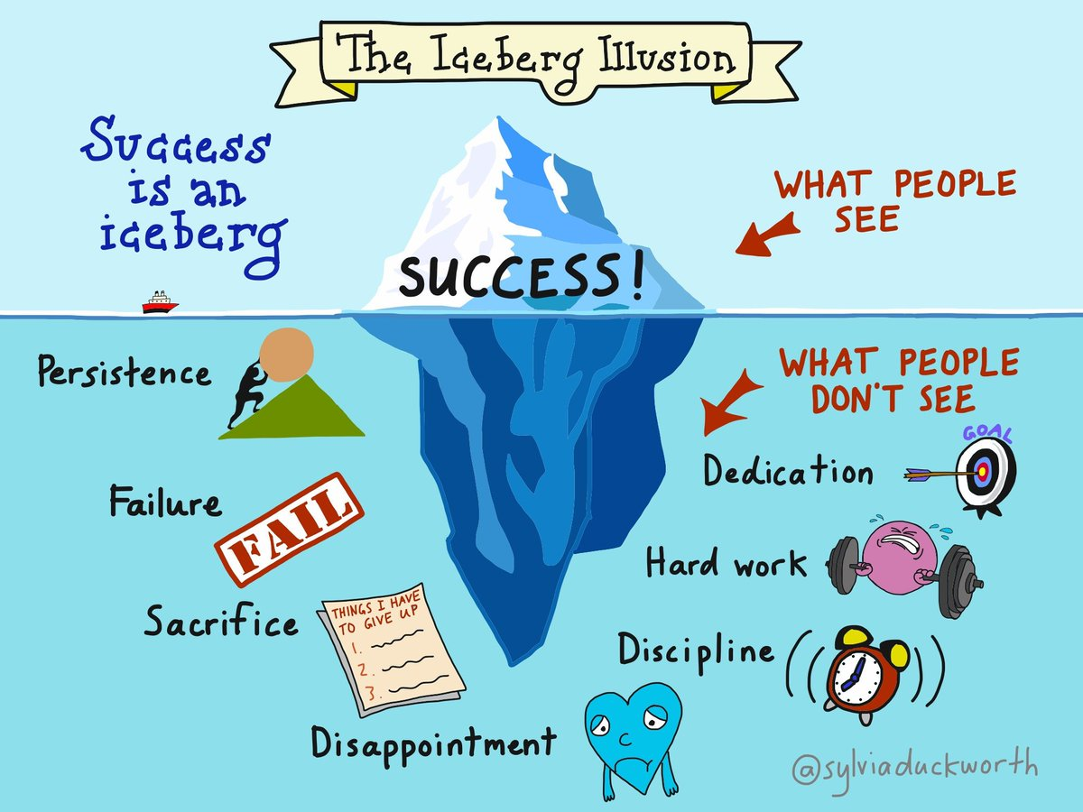 One of my favorite images of success. There is a lot more to it than meets the eye! Dont give up when you meet resistence, thats a sign youre getting close! #TuesdayThoughts