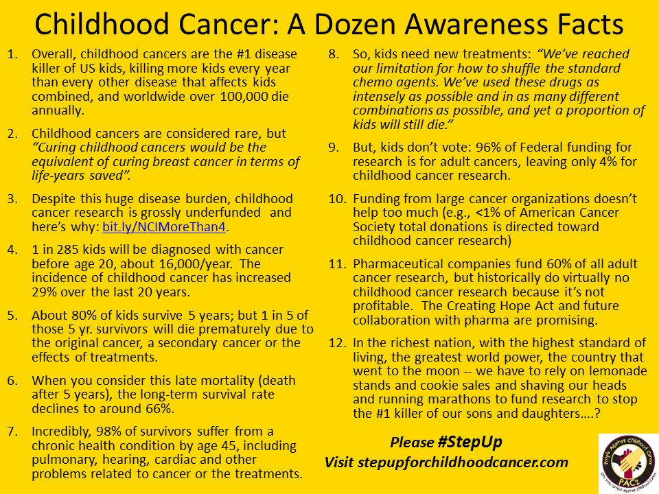 """PAC2 on Twitter: """"Yes, and sadly, childhood cancers remain the leading  cause of death by disease for children, killing about 10 kids a day."""