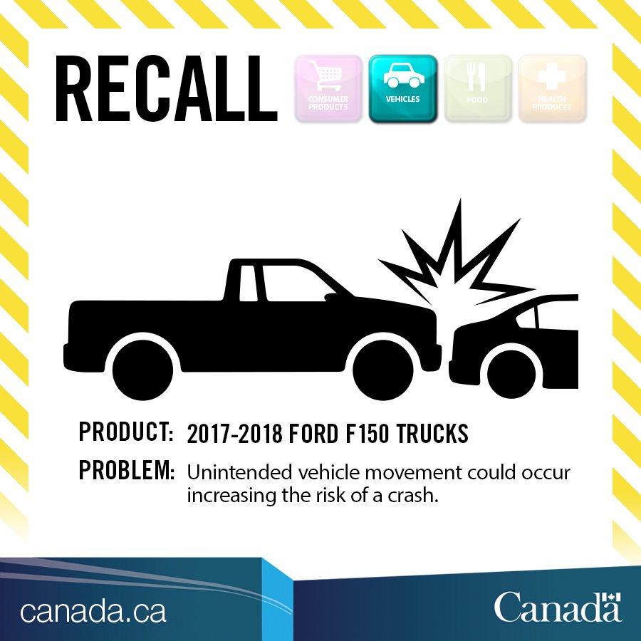 Transport Canada on Twitter:
